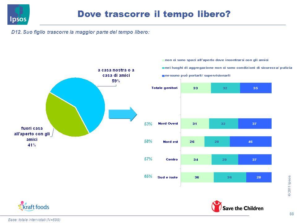 88 © 2011 Ipsos Dove trascorre il tempo libero? Base: totale intervistati (N=699) D12. Suo figlio trascorre la maggior parte del tempo libero: 53% 58%