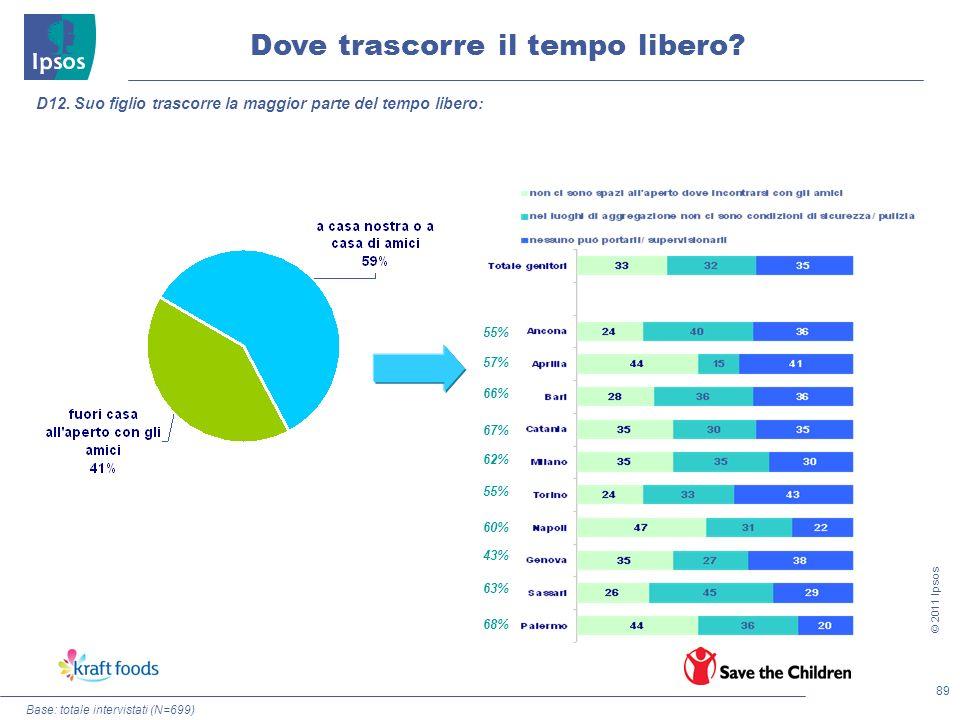 89 © 2011 Ipsos Dove trascorre il tempo libero? Base: totale intervistati (N=699) D12. Suo figlio trascorre la maggior parte del tempo libero: 55% 67%