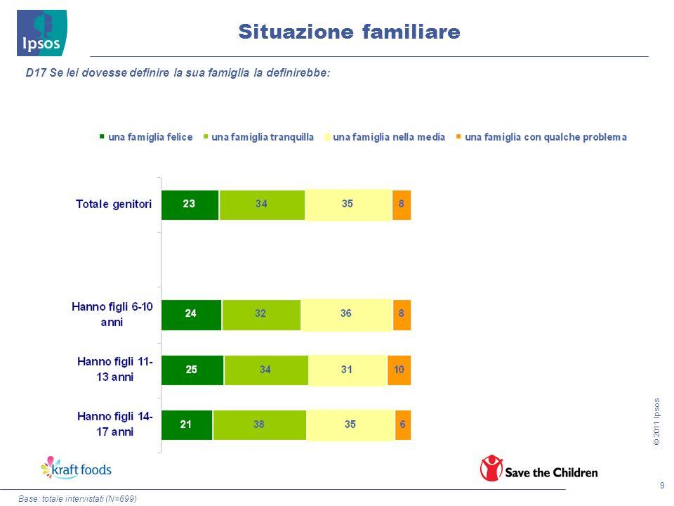9 © 2011 Ipsos Base: totale intervistati (N=699) Situazione familiare D17 Se lei dovesse definire la sua famiglia la definirebbe: