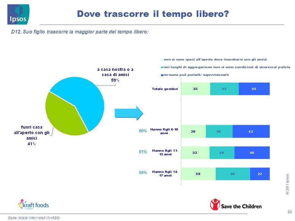 90 © 2011 Ipsos Dove trascorre il tempo libero? Base: totale intervistati (N=699) D12. Suo figlio trascorre la maggior parte del tempo libero: 60% 61%