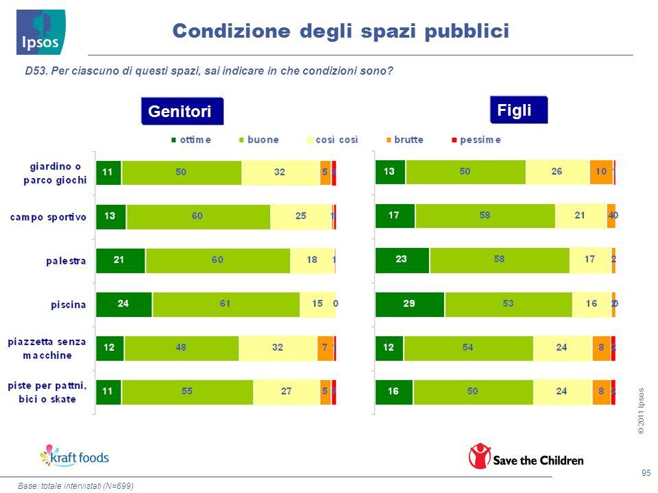 95 © 2011 Ipsos Condizione degli spazi pubblici D53. Per ciascuno di questi spazi, sai indicare in che condizioni sono? Genitori Figli Base: totale in