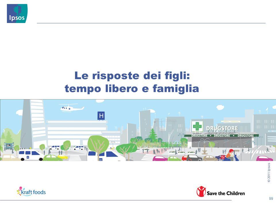 99 © 2011 Ipsos Le risposte dei figli: tempo libero e famiglia