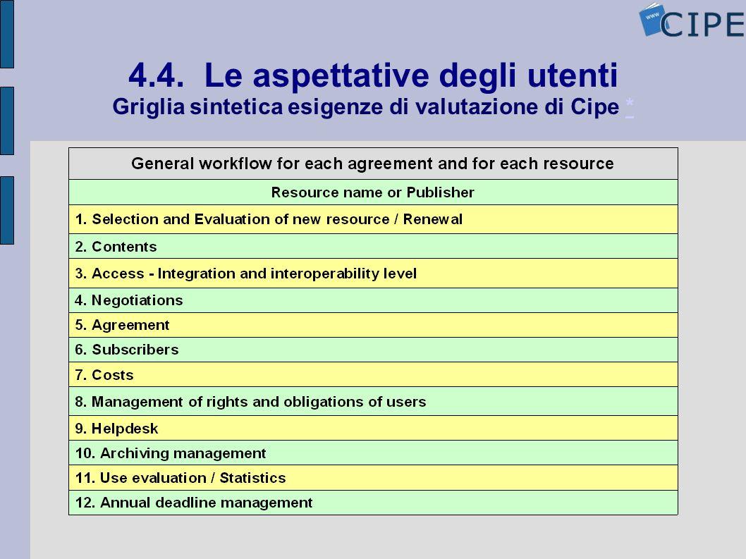 4.4. Le aspettative degli utenti Griglia sintetica esigenze di valutazione di Cipe **