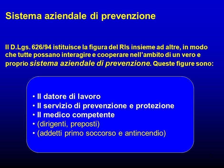 9 Direttiva 89/391/CEE D.Lgs.626/94 Art.18 dispone che in tutte le aziende è eletto il Rls cui competono, per lart.19, attribuzioni di carattere consu