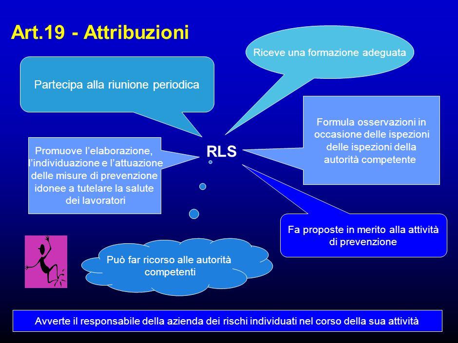 14 Art.19 - Attribuzioni RLS Accede ai luoghi di lavoro E consultato preventivamente e tempestivamente sulla valutazione del rischio E consultato sull