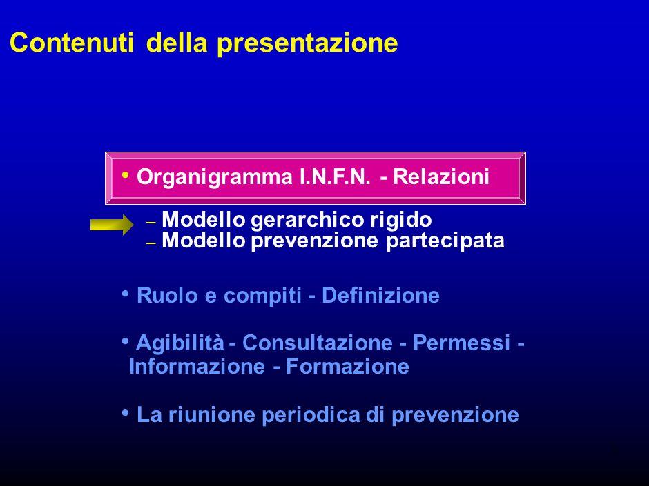 13 Agibilità - Consultazione - Permessi Informazione - Formazione Art.19 - Attribuzioni del rls Sono proprio in difficoltà….