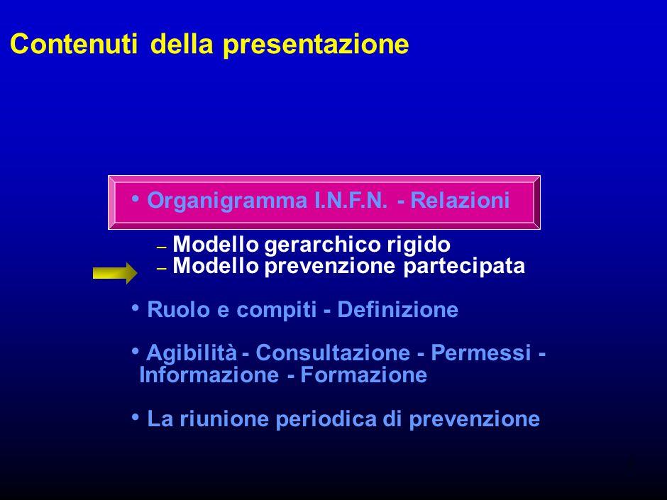5 Organigramma I.N.F.N.