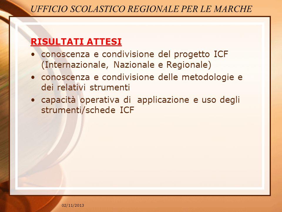 02/11/2013 RISULTATI ATTESI conoscenza e condivisione del progetto ICF (Internazionale, Nazionale e Regionale) conoscenza e condivisione delle metodol