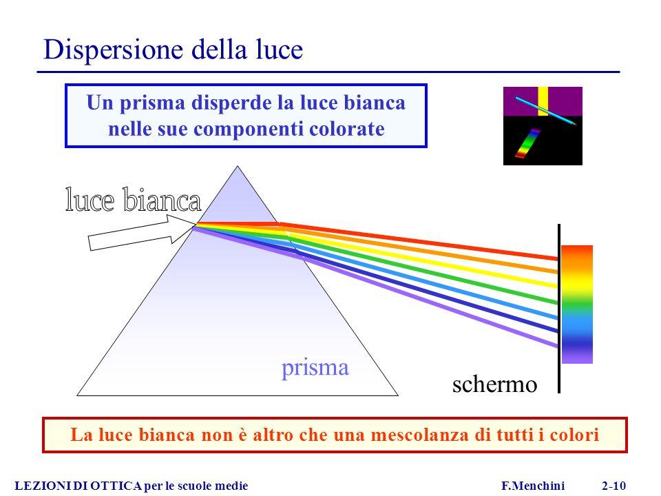 Dispersione della luce LEZIONI DI OTTICA per le scuole medie F.Menchini 2-10 La luce bianca non è altro che una mescolanza di tutti i colori prisma sc