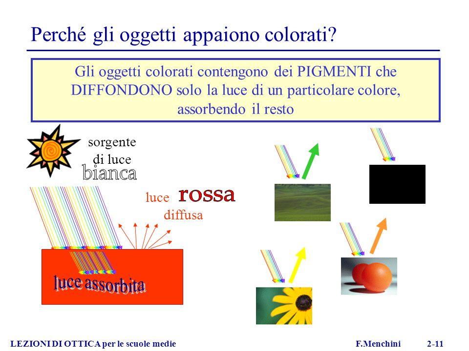 Perché gli oggetti appaiono colorati? LEZIONI DI OTTICA per le scuole medie F.Menchini 2-11 sorgente di luce luce diffusa Gli oggetti colorati conteng