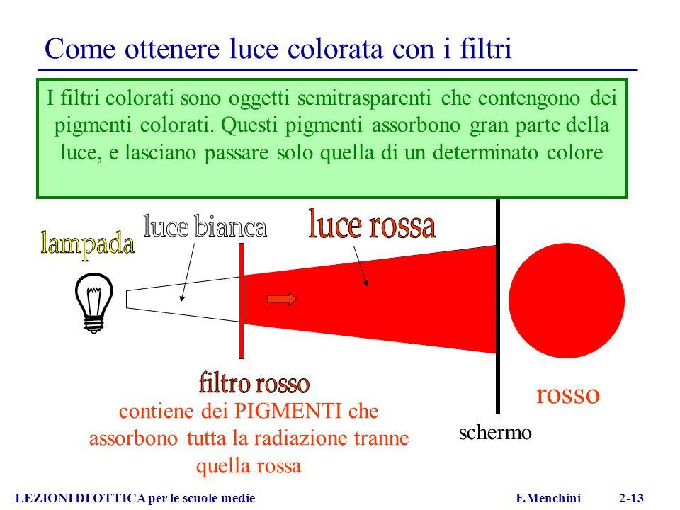 Come ottenere luce colorata con i filtri LEZIONI DI OTTICA per le scuole medie F.Menchini 2-13 rosso schermo I filtri colorati sono oggetti semitraspa