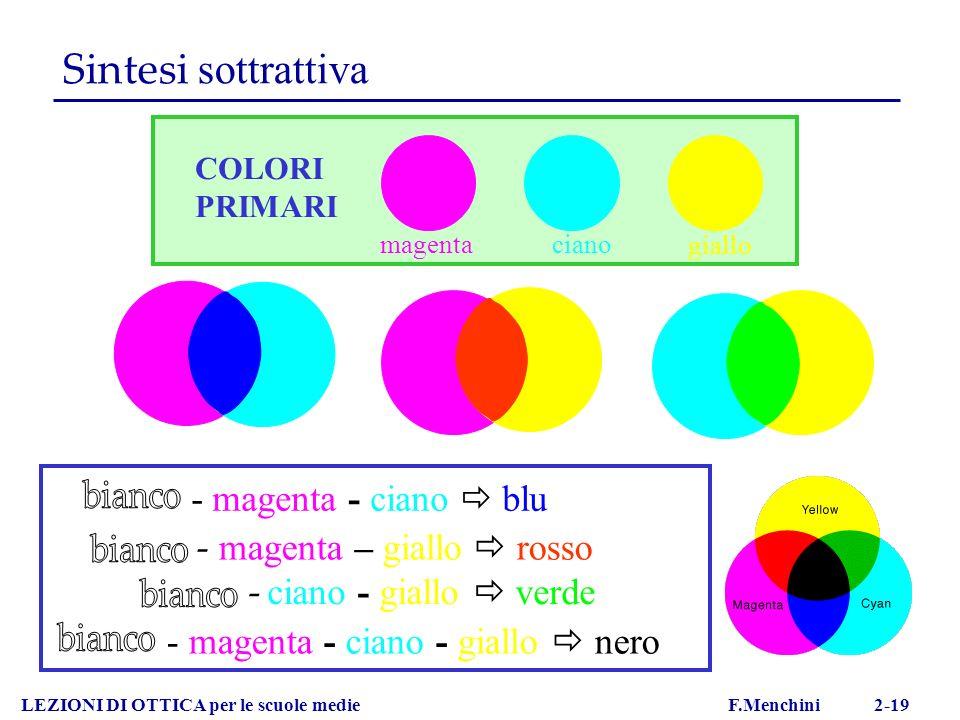 LEZIONI DI OTTICA per le scuole medie F.Menchini 2-19 Sintesi sottrattiva COLORI PRIMARI magentaciano giallo - magenta - ciano blu - magenta – giallo