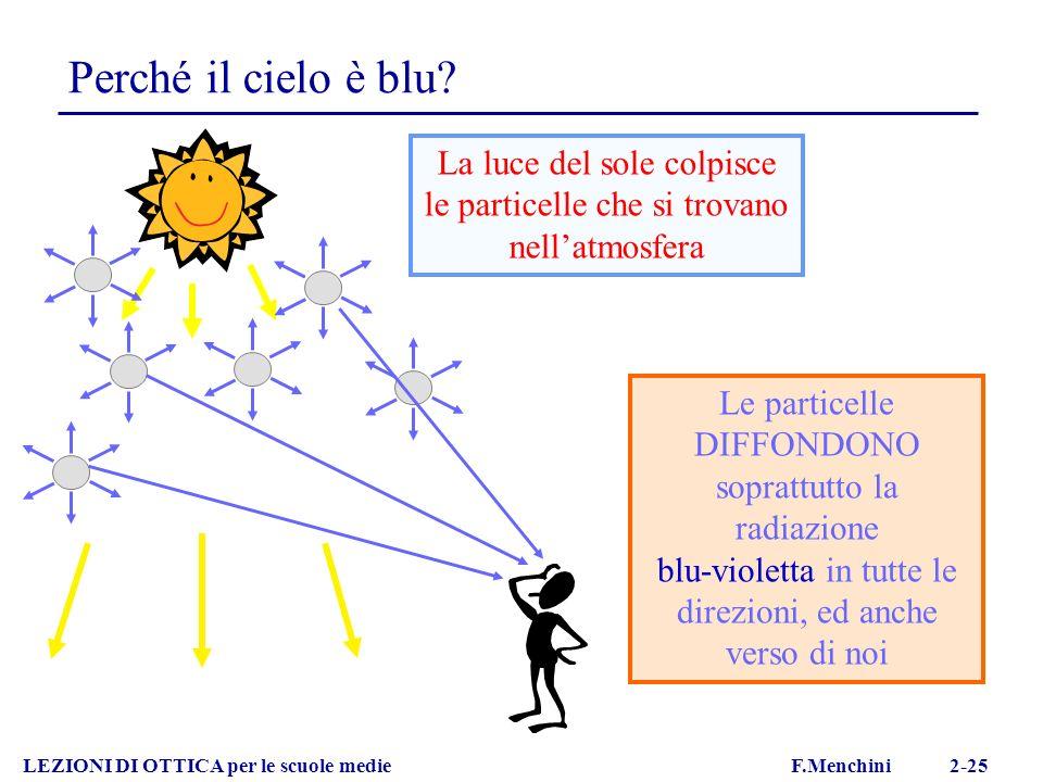 Perché il cielo è blu? Le particelle DIFFONDONO soprattutto la radiazione blu-violetta in tutte le direzioni, ed anche verso di noi La luce del sole c