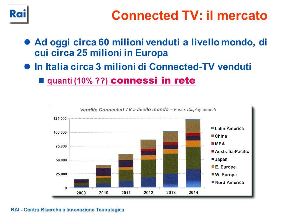 RAI - Centro Ricerche e Innovazione Tecnologica Connected TV: il mercato Ad oggi circa 60 milioni venduti a livello mondo, di cui circa 25 milioni in