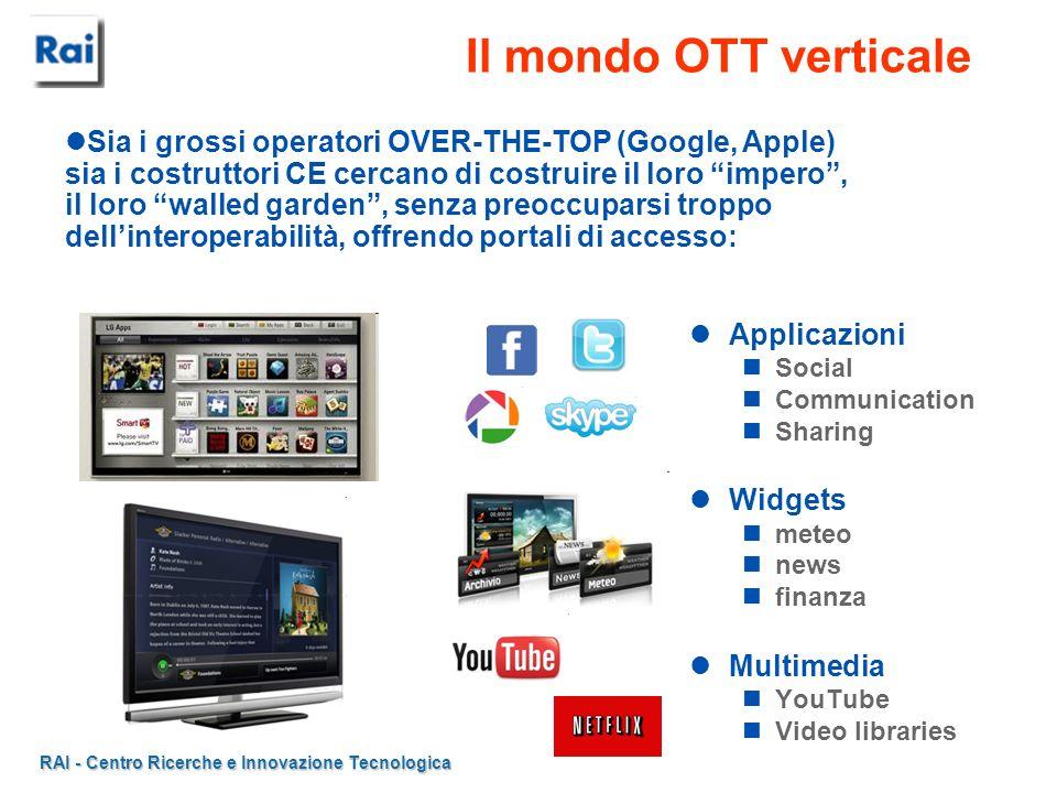 RAI - Centro Ricerche e Innovazione Tecnologica Il mondo OTT verticale Applicazioni Social Communication Sharing Widgets meteo news finanza Multimedia