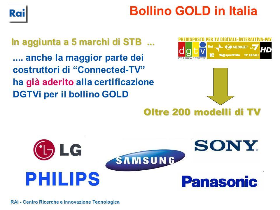 RAI - Centro Ricerche e Innovazione Tecnologica Bollino GOLD in Italia.... anche la maggior parte dei costruttori di Connected-TV ha già aderito alla