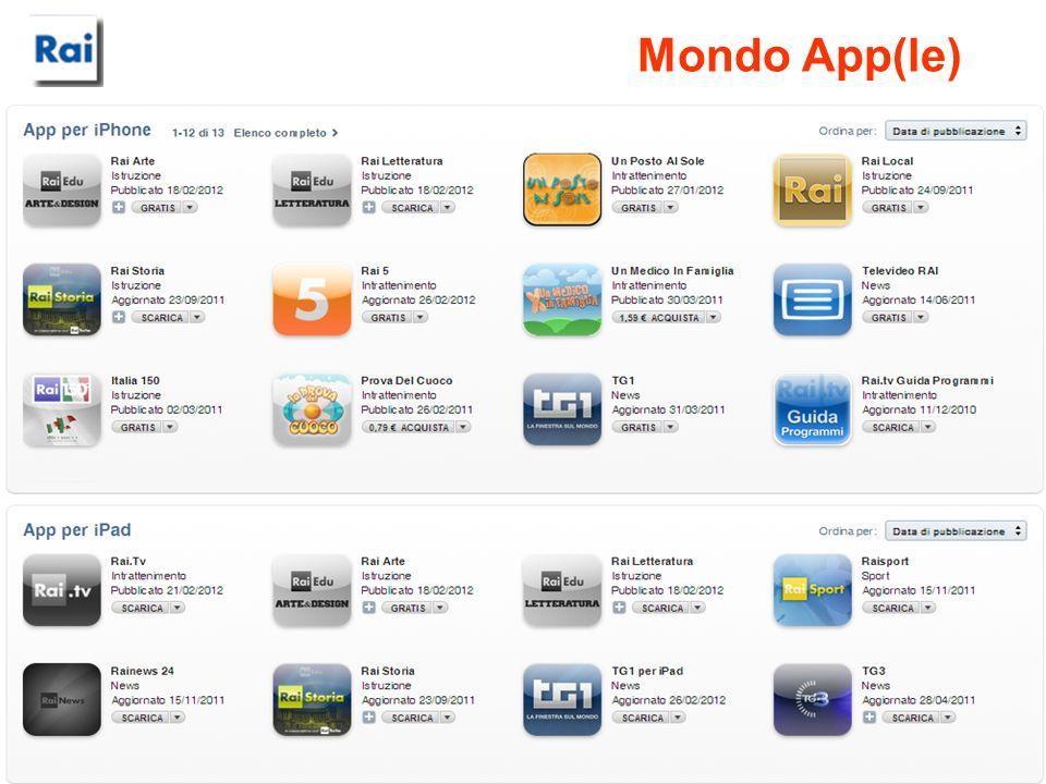 RAI - Centro Ricerche e Innovazione Tecnologica Mondo App(le)