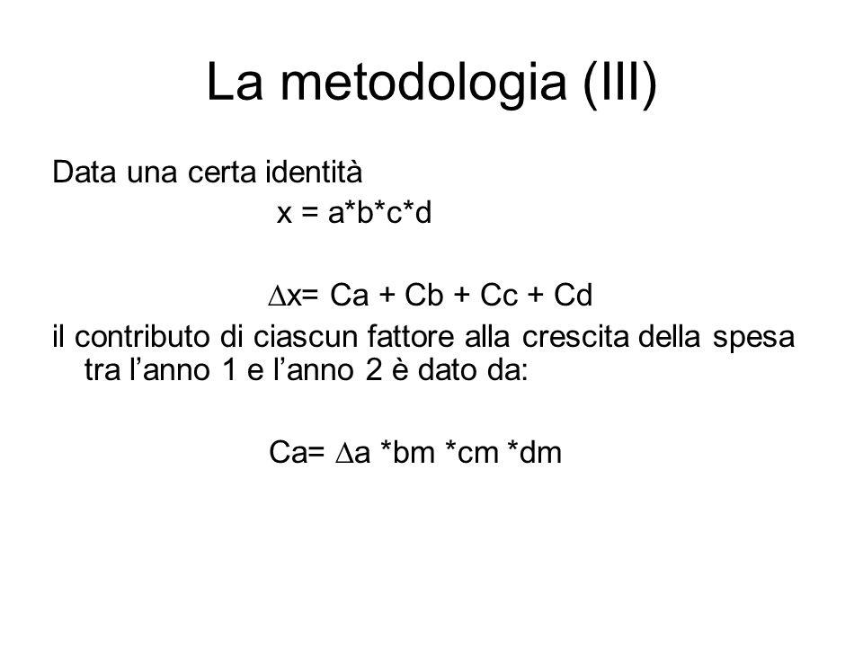 La metodologia (III) Data una certa identità x = a*b*c*d x= Ca + Cb + Cc + Cd il contributo di ciascun fattore alla crescita della spesa tra lanno 1 e