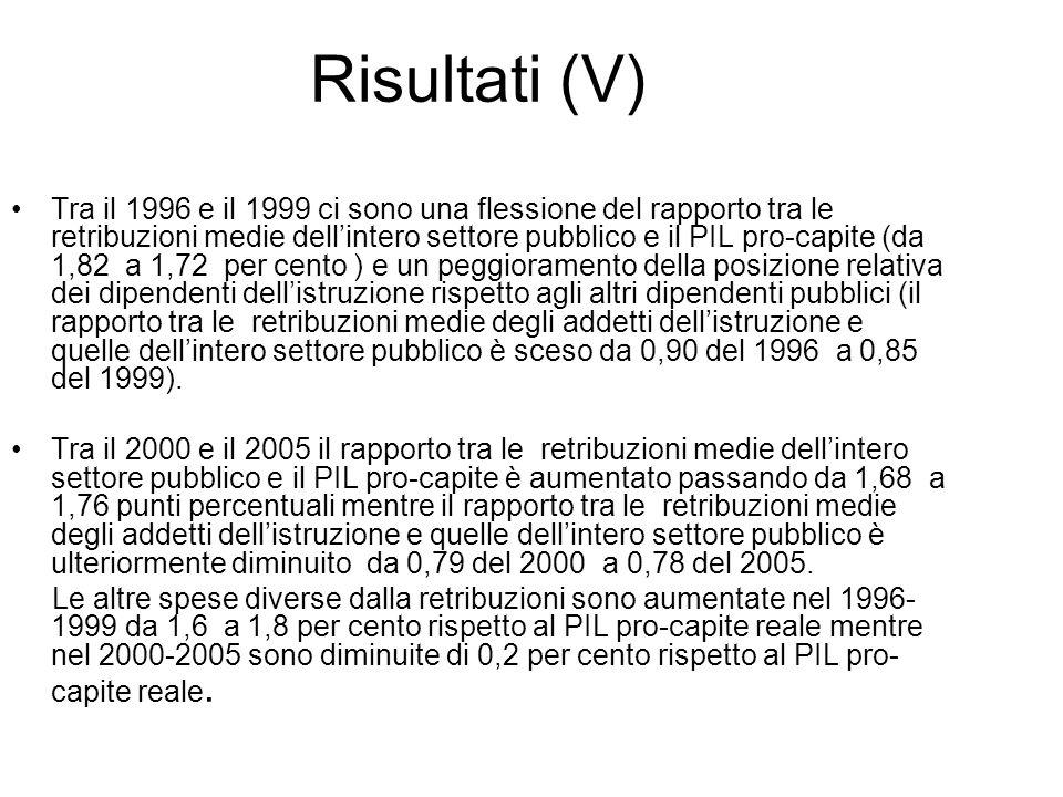 Risultati (V) Tra il 1996 e il 1999 ci sono una flessione del rapporto tra le retribuzioni medie dellintero settore pubblico e il PIL pro-capite (da 1