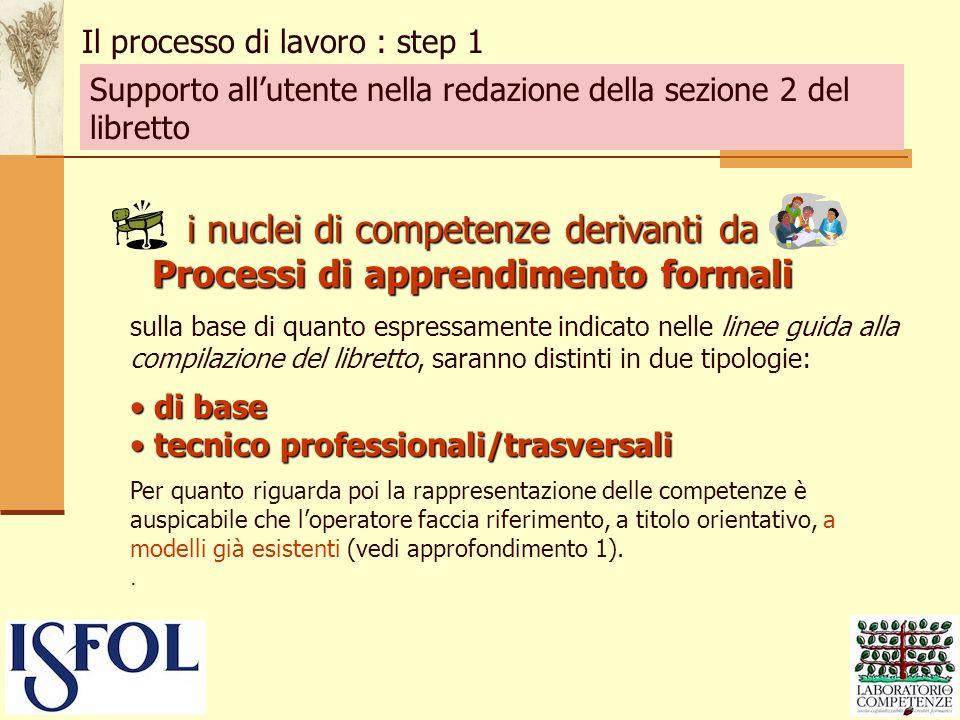 Il processo di lavoro : step 1 sulla base di quanto espressamente indicato nelle linee guida alla compilazione del libretto, saranno distinti in due t