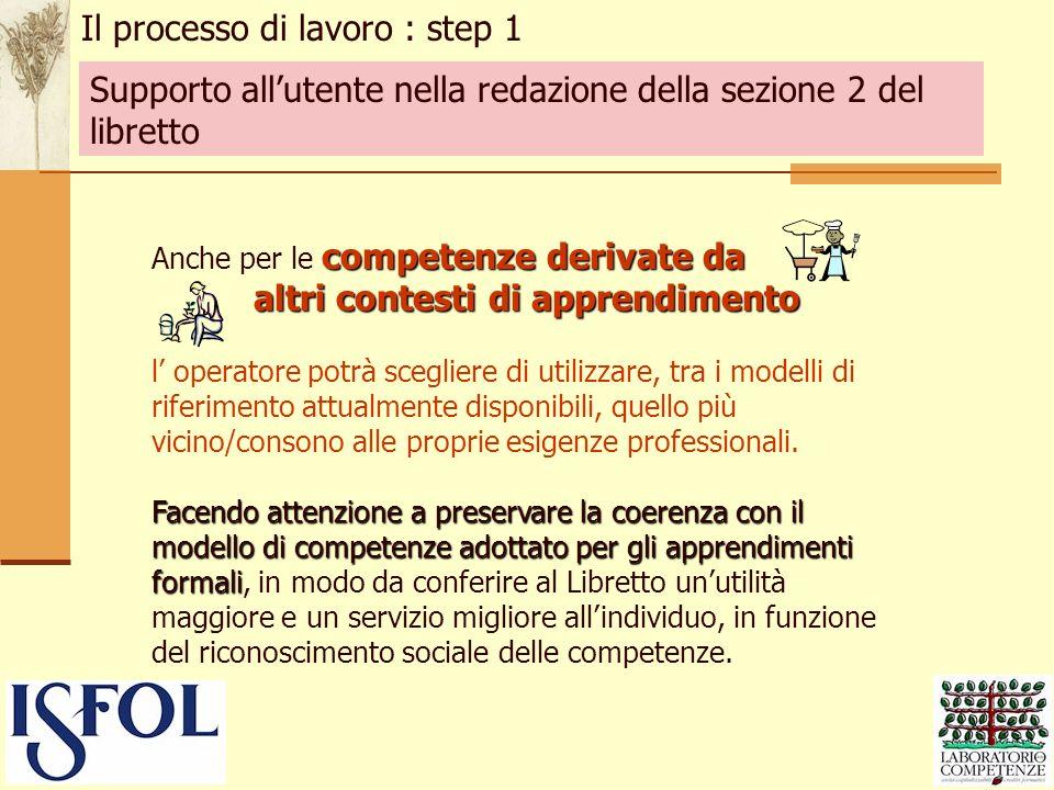 Il processo di lavoro : step 1 competenze derivate da Anche per le competenze derivate da altri contesti di apprendimento altri contesti di apprendime