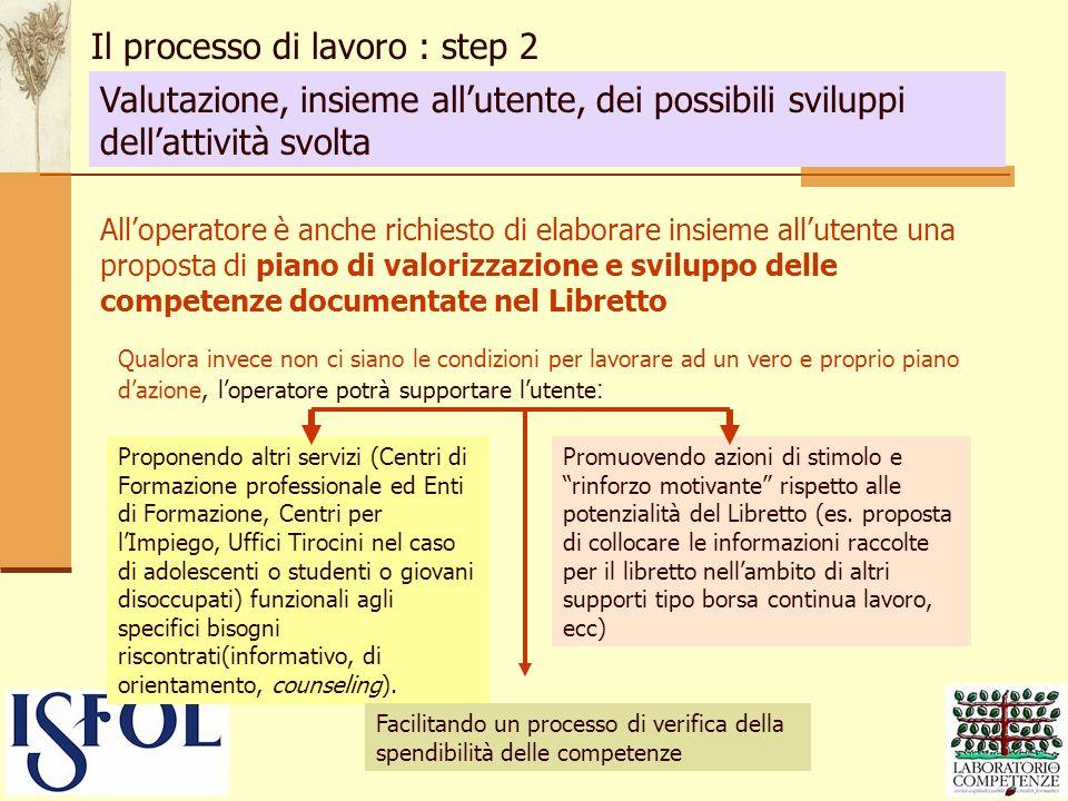 Valutazione, insieme allutente, dei possibili sviluppi dellattività svolta Il processo di lavoro : step 2 Alloperatore è anche richiesto di elaborare
