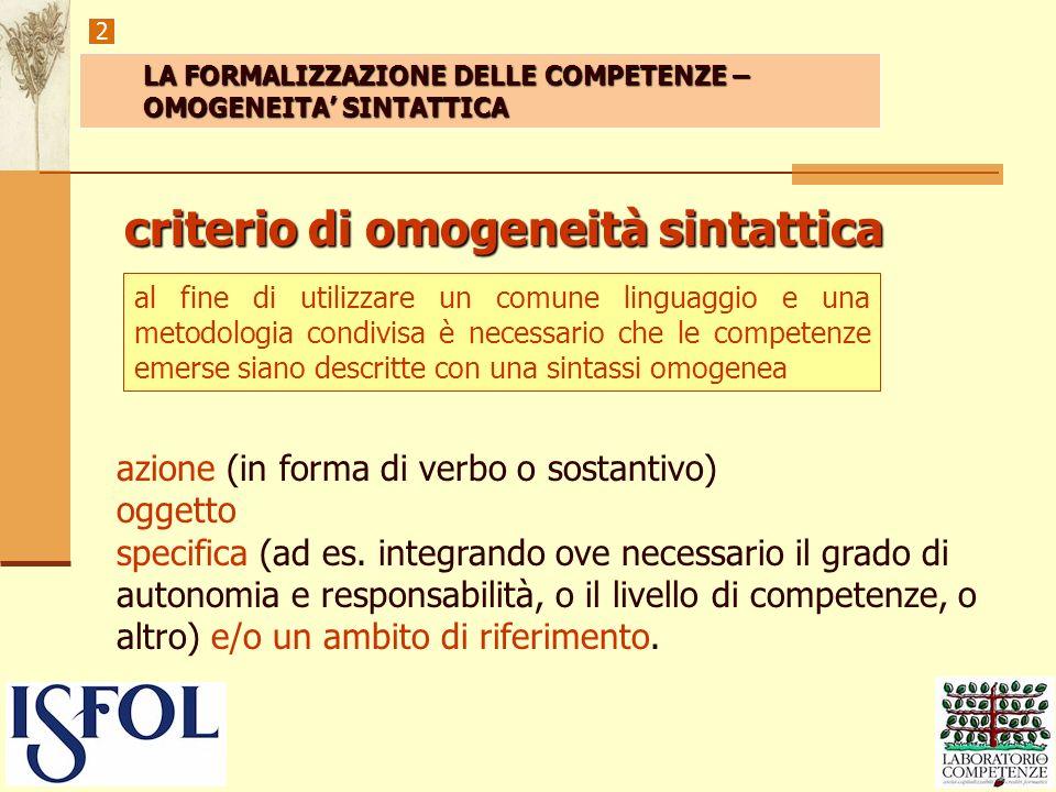 al fine di utilizzare un comune linguaggio e una metodologia condivisa è necessario che le competenze emerse siano descritte con una sintassi omogenea