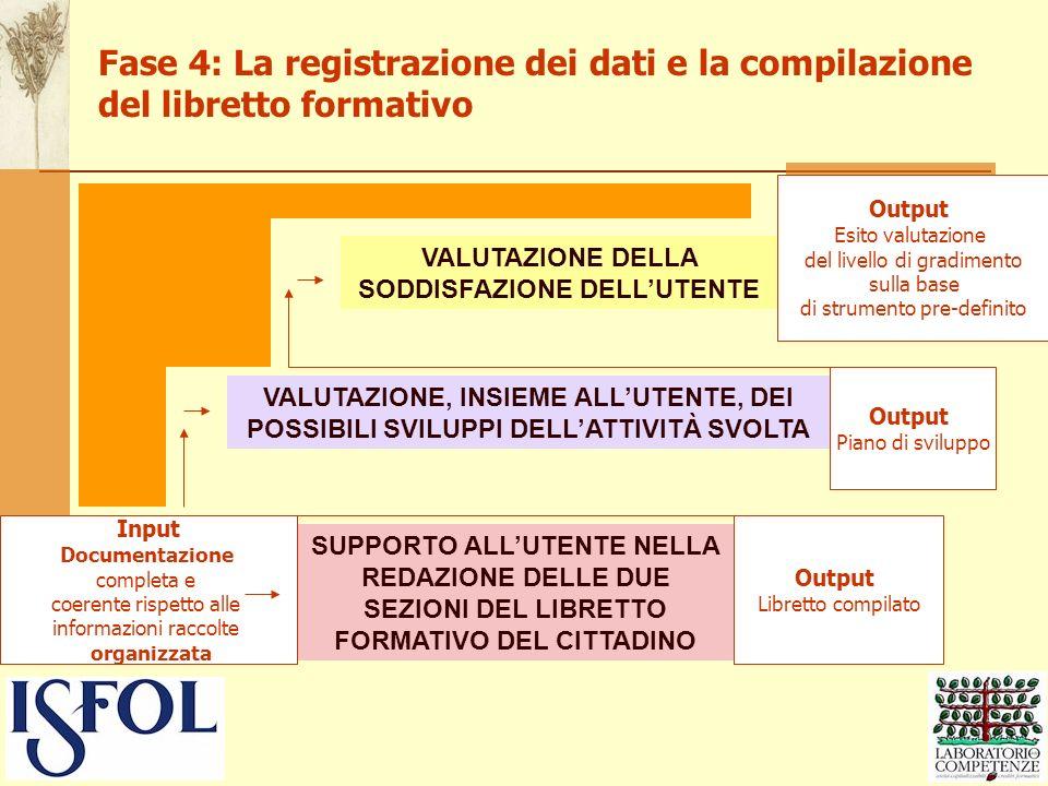 Fase 4: La registrazione dei dati e la compilazione del libretto formativo VALUTAZIONE DELLA SODDISFAZIONE DELLUTENTE VALUTAZIONE, INSIEME ALLUTENTE,
