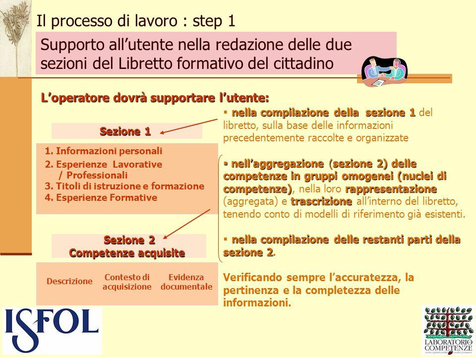 Sezione 1 Sezione 2 Competenze acquisite 1. Informazioni personali 2. Esperienze Lavorative / Professionali 3. Titoli di istruzione e formazione 4. Es