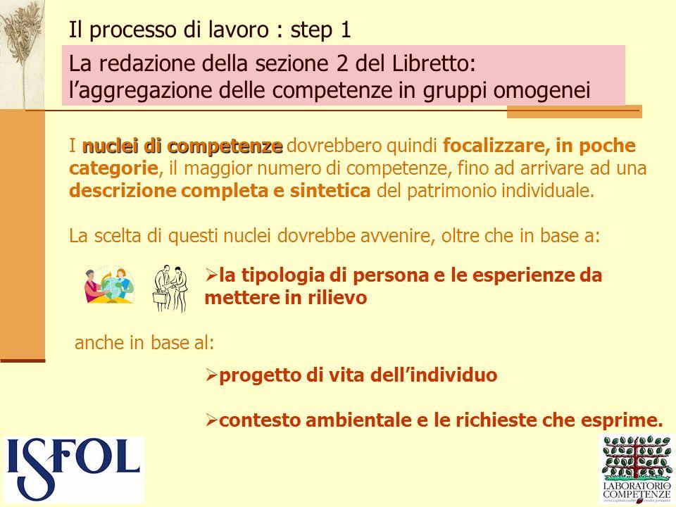 Il processo di lavoro : step 1 nuclei di competenze I nuclei di competenze dovrebbero quindi focalizzare, in poche categorie, il maggior numero di com