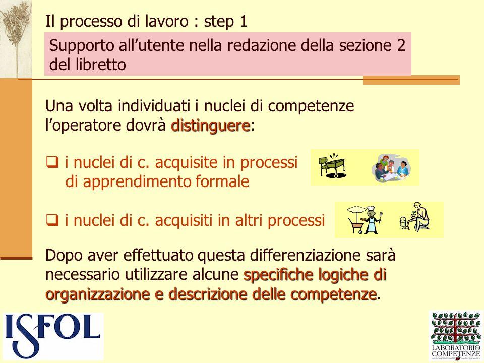 Supporto allutente nella redazione della sezione 2 del libretto Il processo di lavoro : step 1 Una volta individuati i nuclei di competenze distinguer