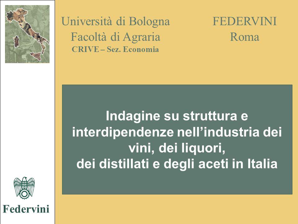 I flussi di prodotto –vino –vini speciali –liquori e distillati –aceti I flussi fiscali I consumi del settore (lindotto) Vini, Liquori, Distillati e Aceti I flussi