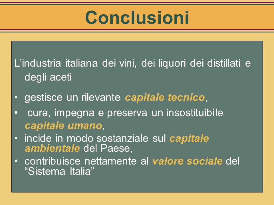 Le interdipendenze interne e territoriali sono strette e non facilmente sostituibili La natura dei processi, la dimensione dei mercati e la diffusione