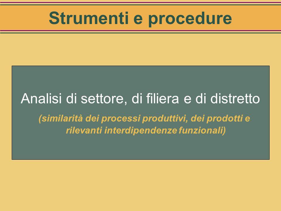 Analisi di settore, di filiera e di distretto (similarità dei processi produttivi, dei prodotti e rilevanti interdipendenze funzionali) Strumenti e procedure