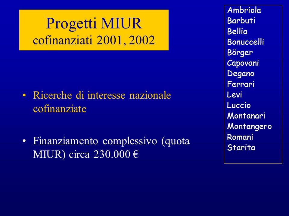 Ricerche di interesse nazionale cofinanziate Finanziamento complessivo (quota MIUR) circa 230.000 Ambriola Barbuti Bellia Bonuccelli Börger Capovani D
