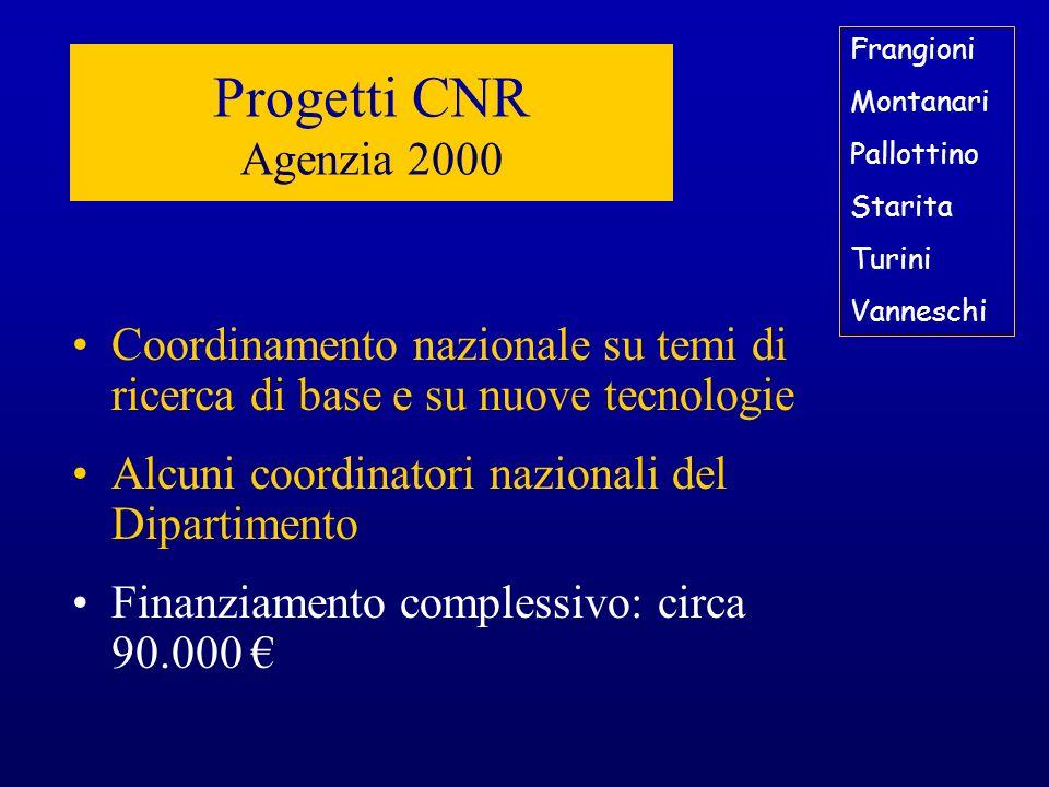 Progetti CNR Agenzia 2000 Coordinamento nazionale su temi di ricerca di base e su nuove tecnologie Alcuni coordinatori nazionali del Dipartimento Fina