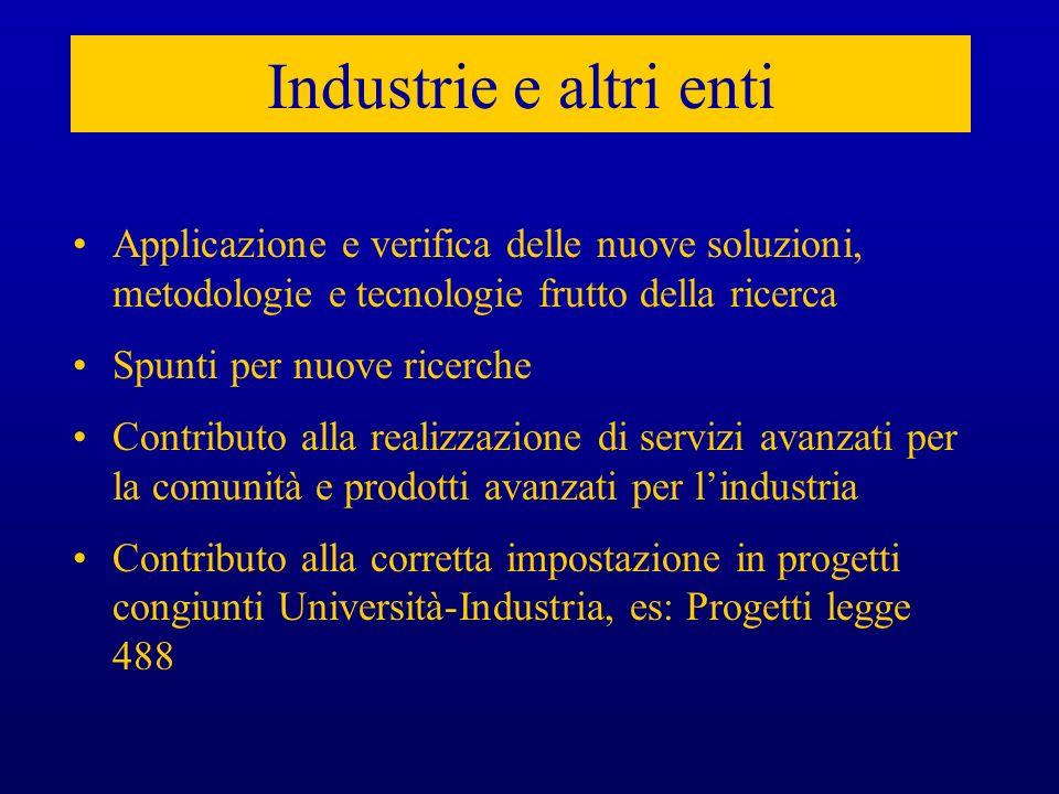 Industrie e altri enti Applicazione e verifica delle nuove soluzioni, metodologie e tecnologie frutto della ricerca Spunti per nuove ricerche Contribu