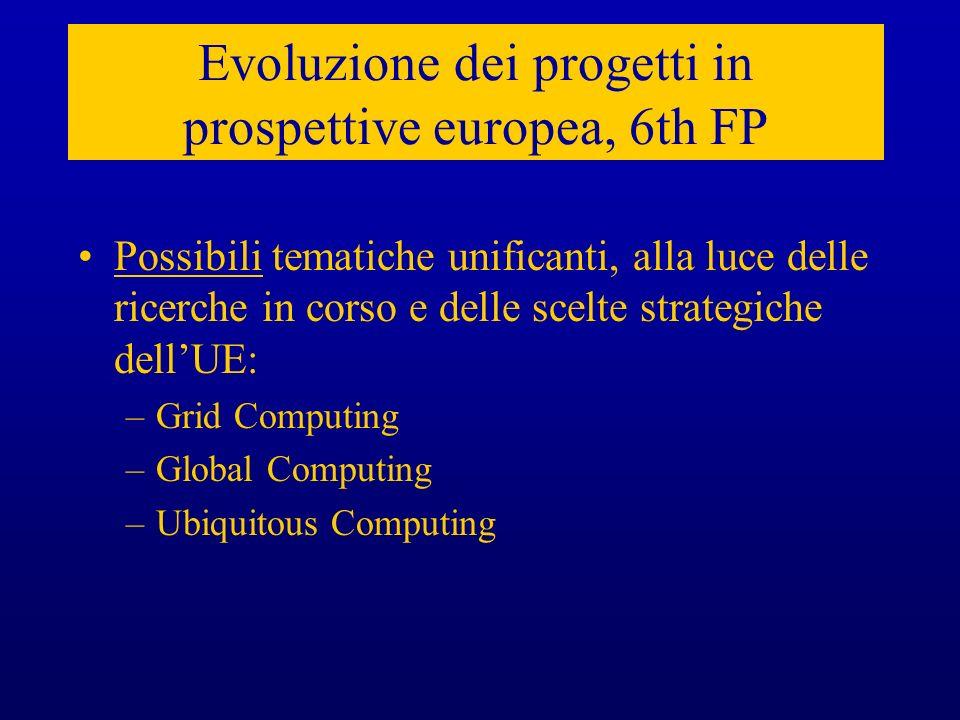 Evoluzione dei progetti in prospettive europea, 6th FP Possibili tematiche unificanti, alla luce delle ricerche in corso e delle scelte strategiche de