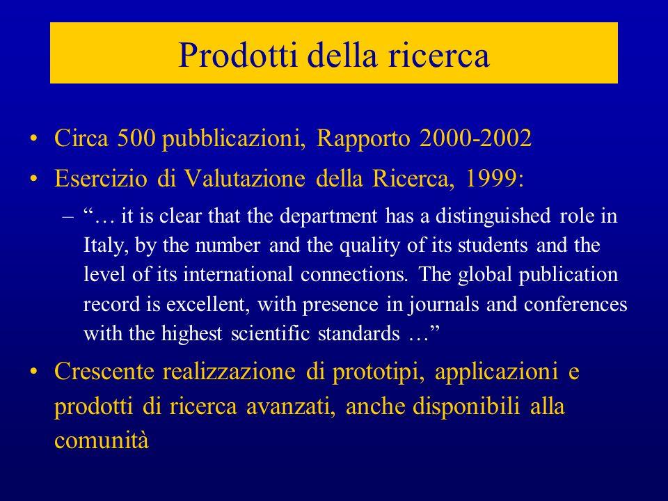 Prodotti della ricerca Circa 500 pubblicazioni, Rapporto 2000-2002 Esercizio di Valutazione della Ricerca, 1999: –… it is clear that the department ha