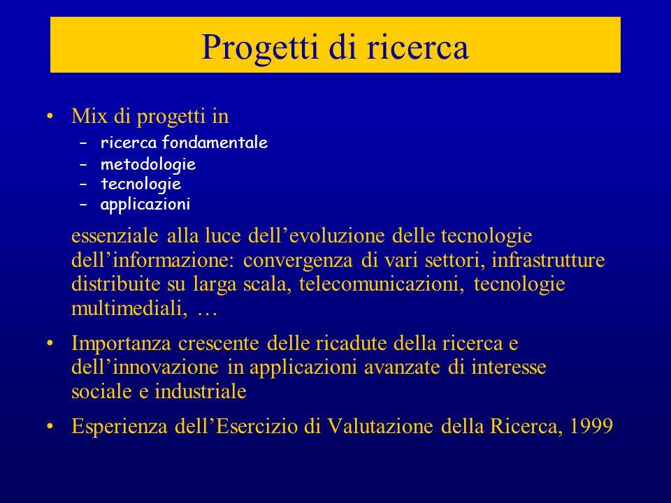 Progetti di ricerca Mix di progetti in –ricerca fondamentale –metodologie –tecnologie –applicazioni essenziale alla luce dellevoluzione delle tecnolog