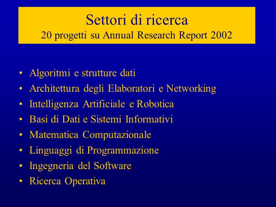 Settori di ricerca 20 progetti su Annual Research Report 2002 Algoritmi e strutture dati Architettura degli Elaboratori e Networking Intelligenza Arti