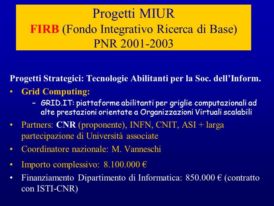 Progetti MIUR FIRB (Fondo Integrativo Ricerca di Base) PNR 2001-2003 Progetti Strategici: Tecnologie Abilitanti per la Soc. dellInform. Grid Computing