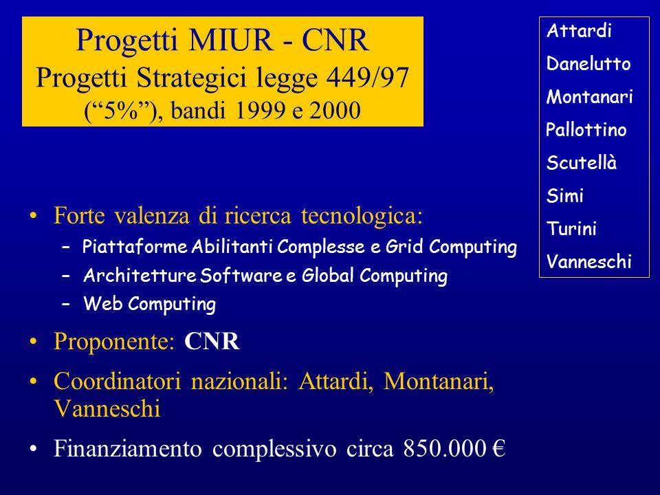 Progetti MIUR - CNR Progetti Strategici legge 449/97 (5%), bandi 1999 e 2000 Forte valenza di ricerca tecnologica: –Piattaforme Abilitanti Complesse e