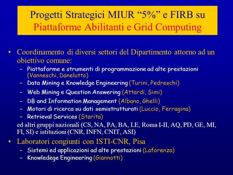 Progetti Strategici MIUR 5% e FIRB su Piattaforme Abilitanti e Grid Computing Coordinamento di diversi settori del Dipartimento attorno ad un obiettiv