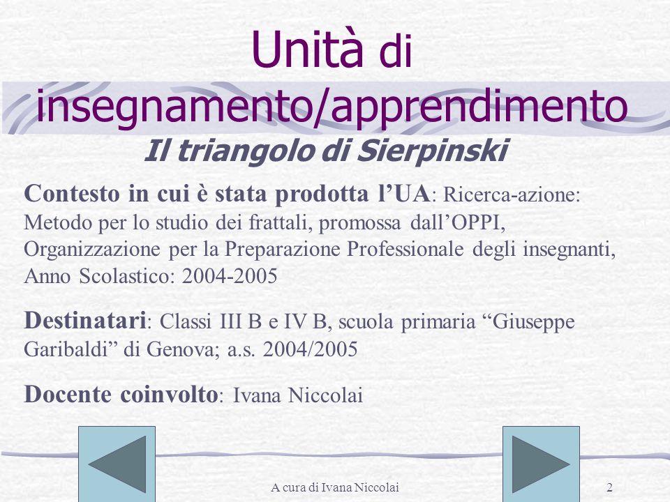 A cura di Ivana Niccolai2 Unità di insegnamento/apprendimento Il triangolo di Sierpinski Contesto in cui è stata prodotta lUA : Ricerca-azione: Metodo