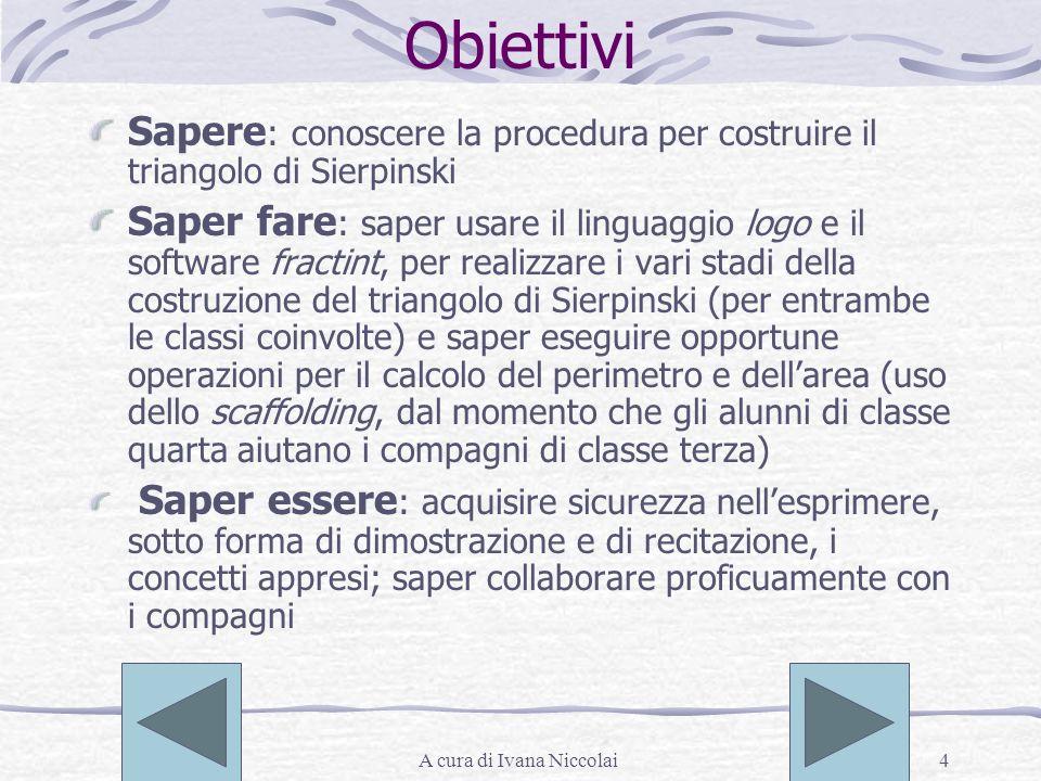 A cura di Ivana Niccolai4 Obiettivi Sapere : conoscere la procedura per costruire il triangolo di Sierpinski Saper fare : saper usare il linguaggio lo