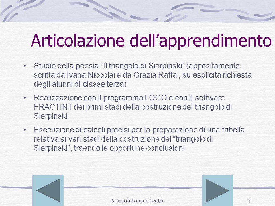 A cura di Ivana Niccolai5 Articolazione dellapprendimento Studio della poesia Il triangolo di Sierpinski (appositamente scritta da Ivana Niccolai e da