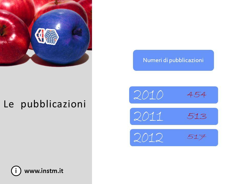 i www.instm.it Le pubblicazioni Numeri di pubblicazioni