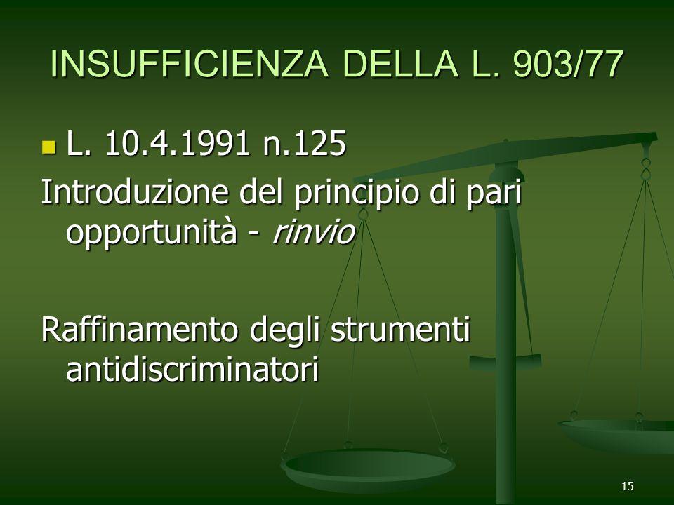 15 INSUFFICIENZA DELLA L. 903/77 L. 10.4.1991 n.125 L. 10.4.1991 n.125 Introduzione del principio di pari opportunità - rinvio Raffinamento degli stru