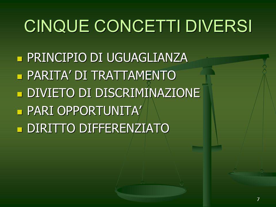 18 LE NOZIONI DI DISCRIMINAZIONE (art.25 d.lgs.
